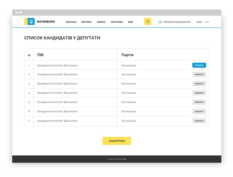 icreative.com.ua_moivybory_9